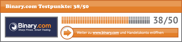 Binary.com Demokonto