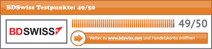 BDSwiss Demokonto