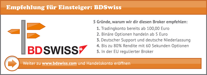 Binäre Optionen Software