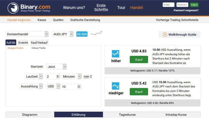 Kostenloses Demokonto und Trades ab 1 Euro.