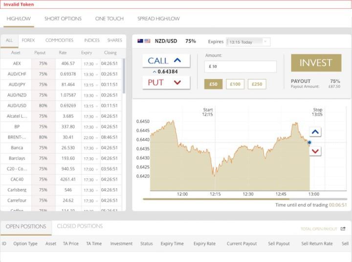 Auch in der ETX Capital Demo Zugriff auf alle Produkte und Handelsarten haben