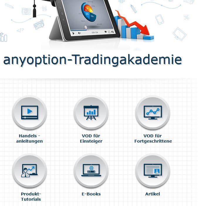 trading platform vergleich